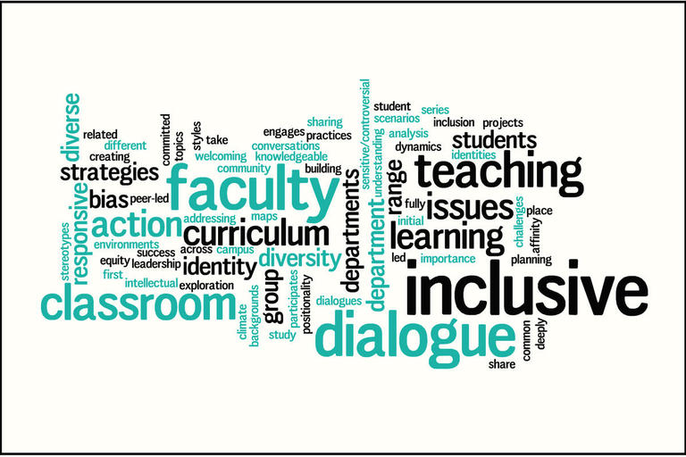 Word cloud for faculty dialogue series