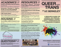 Queer and/or Trans at UC Berkeley Brochure Front Fall 2016